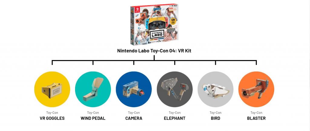 Nintendo Labo VR Pacote